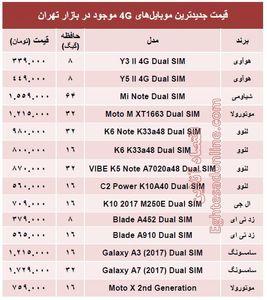 جدیدترین موبایلهای ۴G چند؟ +مشخصات