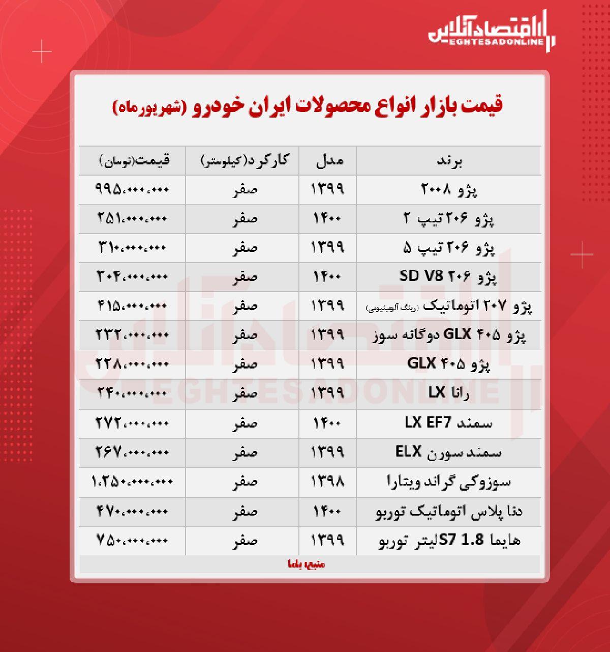 قیمت محصولات ایران خودرو امروز ۱۴۰۰/۶/۱۱