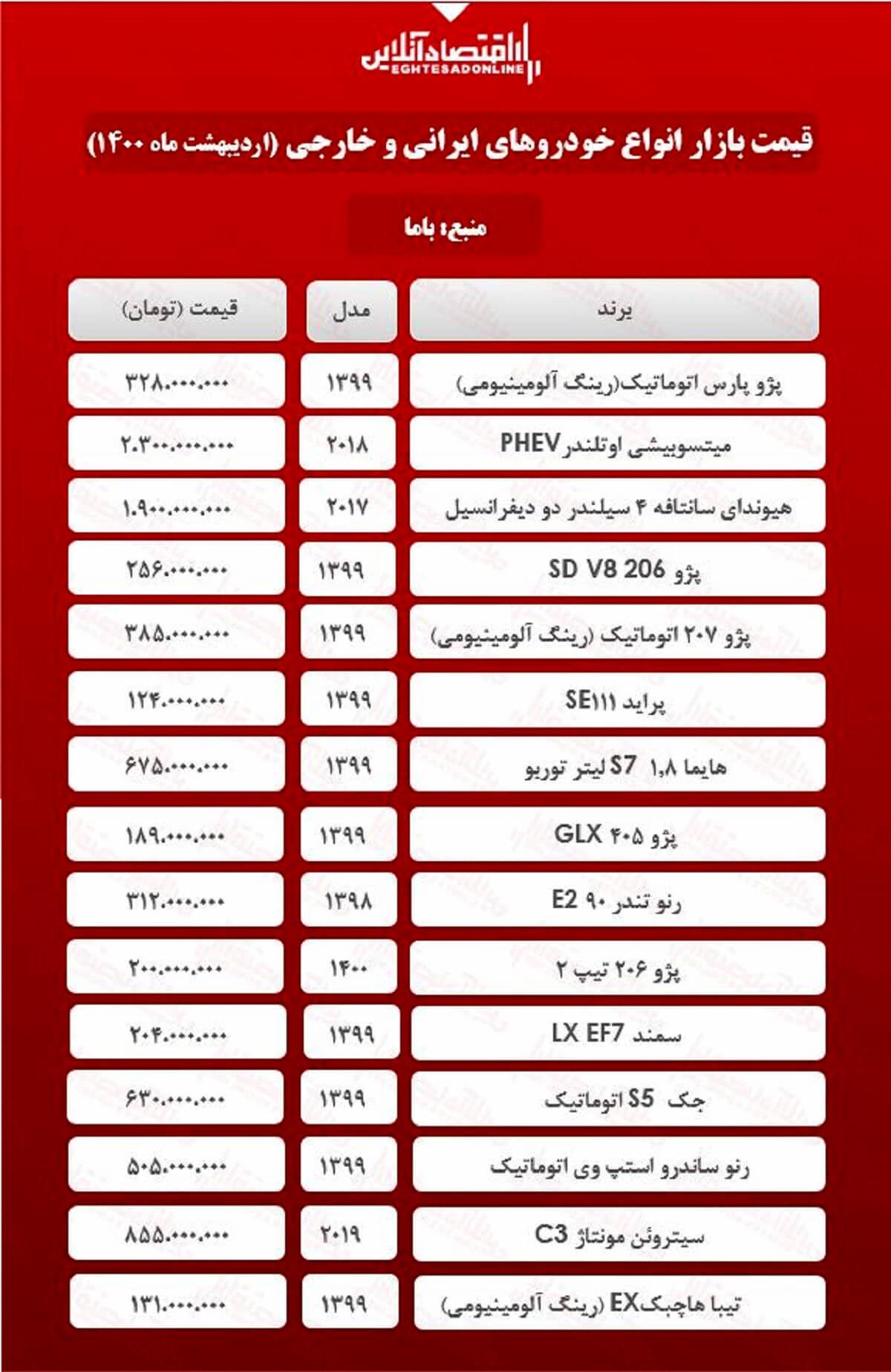 قیمت خودرو امروز ۱۴۰۰/۲/۱۴