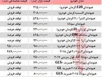 قیمت خودرو هیوندای دست دوم در بازار تهران +جدول
