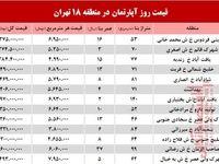 نرخ قطعی آپارتمان در منطقه 18 تهران؟ +جدول