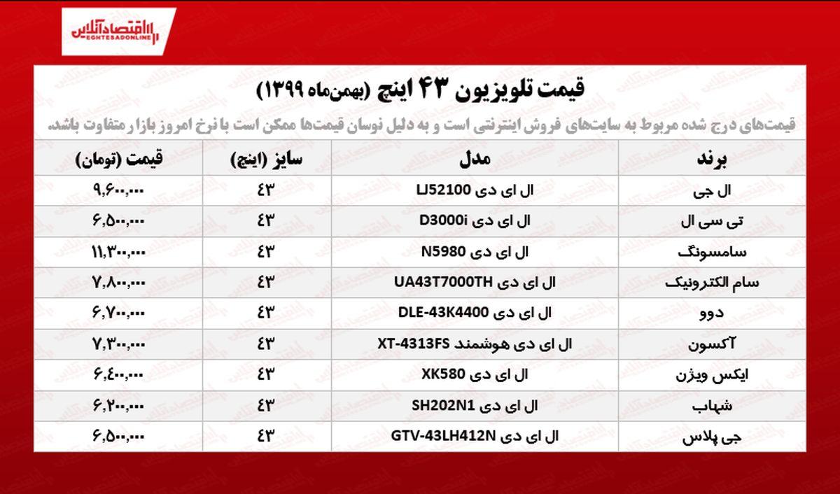 قیمت تلویزیون ۴۳اینچ  /۲۹بهمنماه