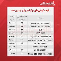 قیمت گوشی نوکیا در بازار / ۳۱شهریور