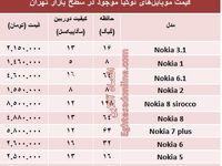 قیمت انواع موبایلهای نوکیا در بازار +جدول