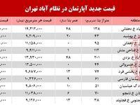 قیمت آپارتمان در منطقه نظام آباد+جدول
