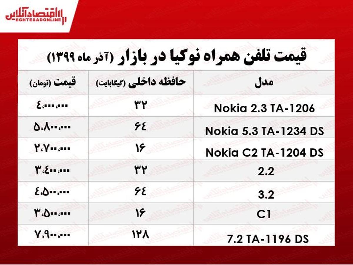 جدیدترین موبایلهای نوکیا +جدول