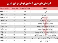آپارتمانهای متری 3 میلیون تهران کجاست؟ +جدول