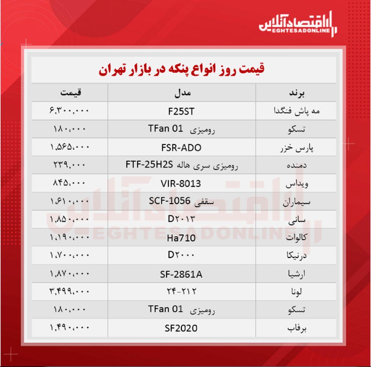 قیمت جدید انواع پنکه (مرداد ۱۴۰۰)