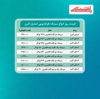 قیمت روز سینک ظرفشویی استیل البرز (۲۴خردادماه)