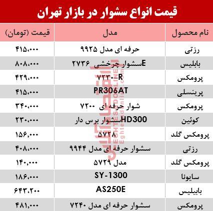 نرخ انواع سشوار در بازار تهران؟ +جدول