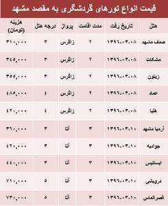 هزینه سفر به مشهد در رمضان ۹۶ +جدول