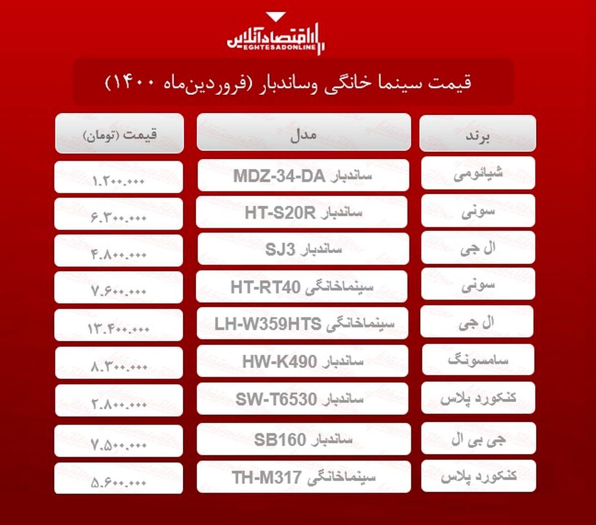 قیمت سینماخانگی و ساندبار / ۲۴فروردینماه