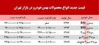 قیمت جدید محصولات بهمنخودرو +جدول