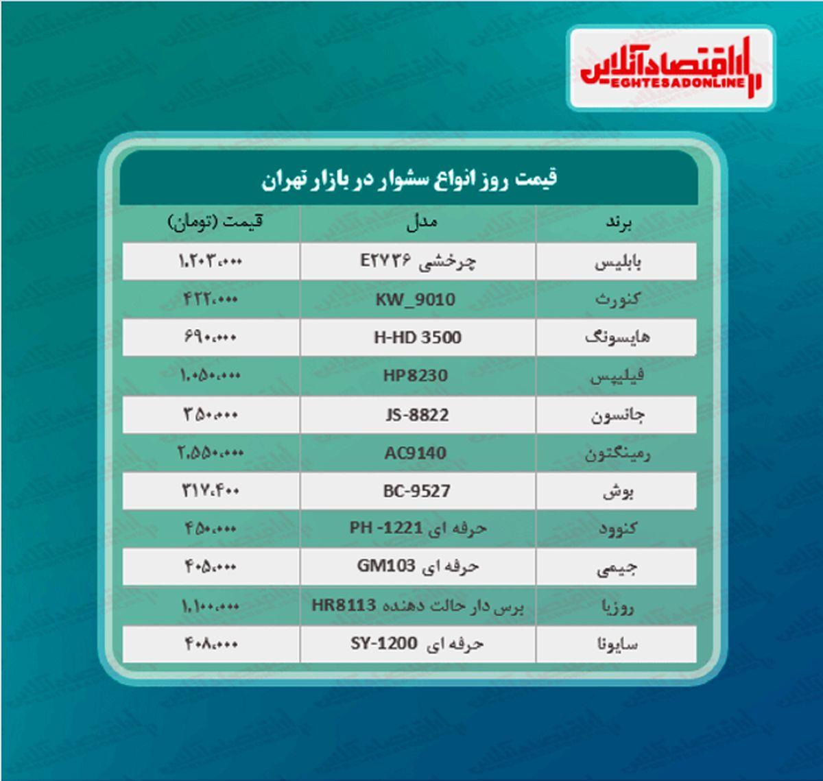 قیمت جدید سشوار (خرداد ۱۴۰۰)