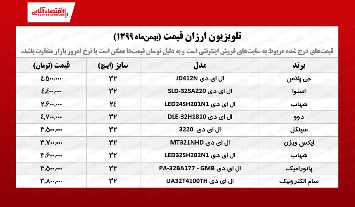 تلویزیون ارزان قیمت +جدول /۲۷بهمنماه