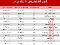 قیمت آپارتمانهای ۳۰ ساله در تهران +جدول