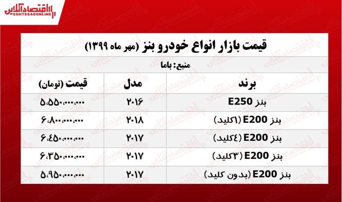 قیمت انواع بنز در بازار پایتخت +جدول