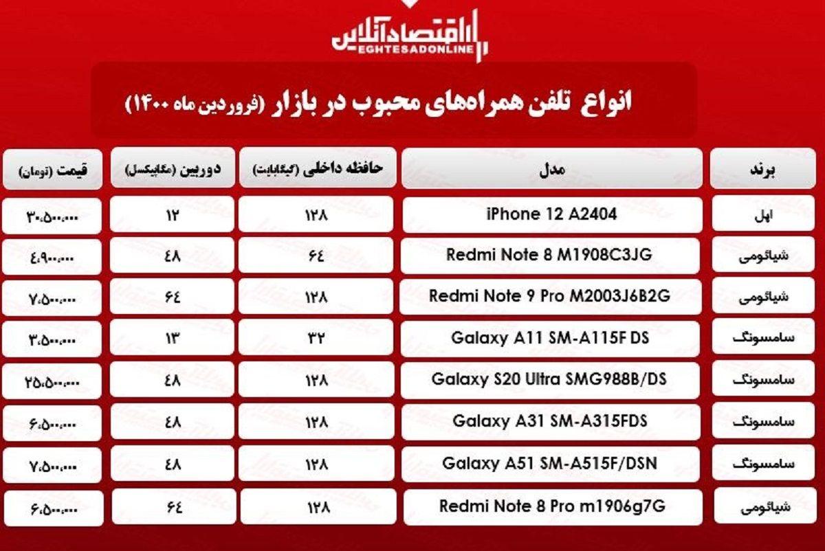 قیمت محبوبترین گوشیهای بازار / ۲۷فروردین