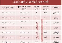 نرخ قطعی آپارتمان در شهر شیراز؟ +جدول