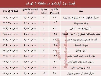 نرخ قطعی آپارتمان در منطقه۵ تهران؟ +جدول