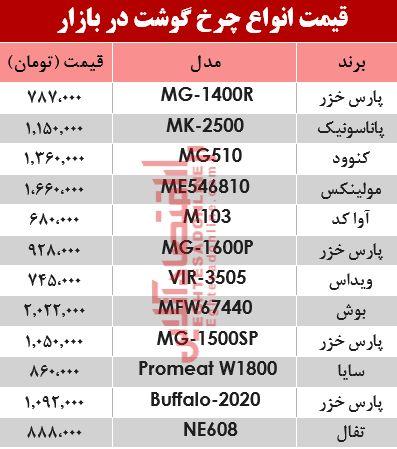 قیمت انواع چرخ گوشت در بازار؟ +جدول