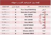 قیمت روز انواع کولر گازی و اسپیلت +جدول