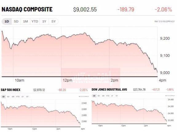 سه شنبه سرخ بازارهای سهام آمریکا