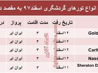 سفر به دوبی چند تمام میشود؟