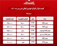 قیمت خودرو لیفان در پایتخت +جدول