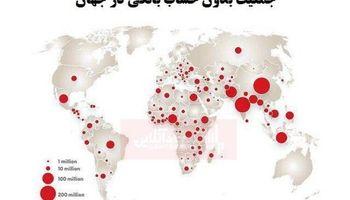 چند نفر در جهان فاقد حساب بانکی هستند؟