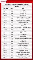 قیمت محصولات ایران خودرو امروز ۹۹/۱۰/۲۶