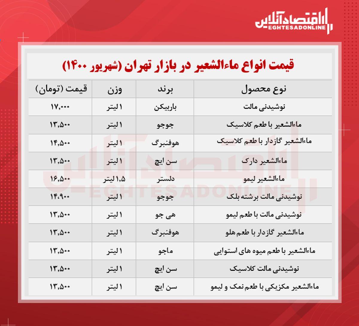 قیمت جدید ماء الشعیر در بازار (شهریور۱۴۰۰) +جدول
