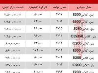 قیمت خودرو مرسدس بنز در بازار +جدول