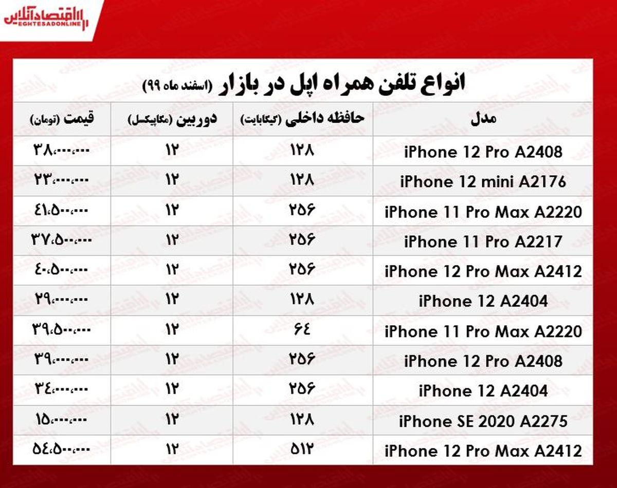 قیمت گوشی اپل در بازار/ ۱۶اسفند۹۹