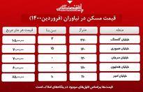 خانههای نیاوران تهران چند؟