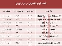 قیمت جدید انواع خودرو لکسوس در بازار تهران +جدول