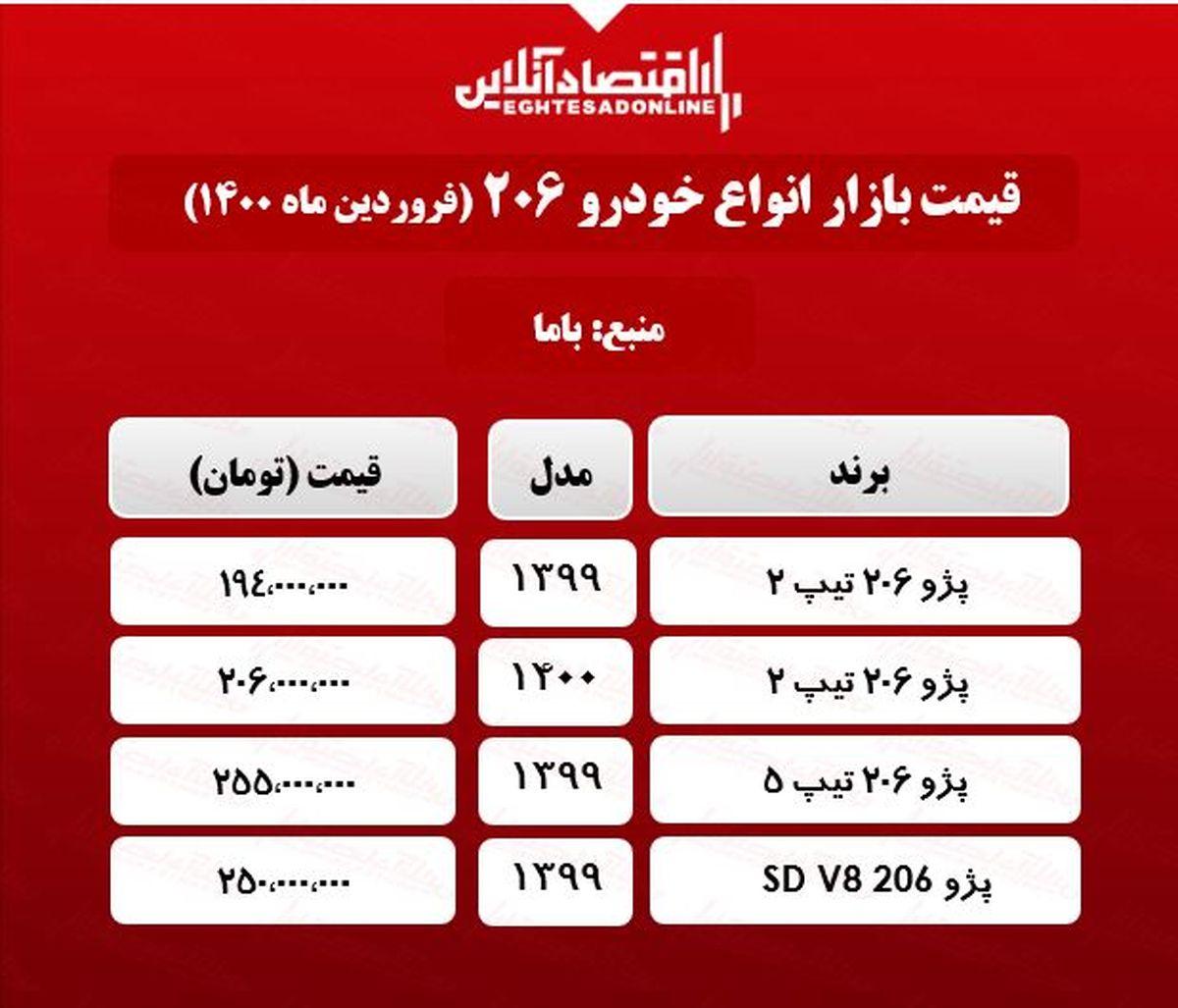 قیمت خودرو پژو ۲۰۶ در تهران +جدول