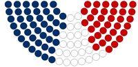 پیشتازی دموکراتها در انتخابات سنا