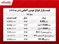 قیمت انواع خودرو آلمانی در بازار پایتخت +جدول
