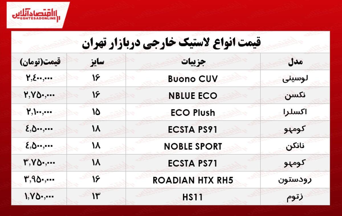 قیمت انواع لاستیک خارجی در بازار تهران؟ +جدول
