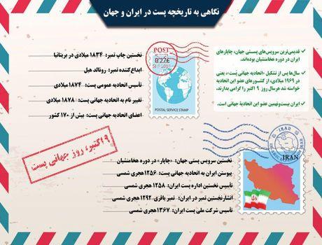 تاریخچه پست در ایران و جهان +اینفوگرافیک