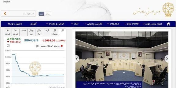 اختلال در سامانه هسته معاملات بورس تهران