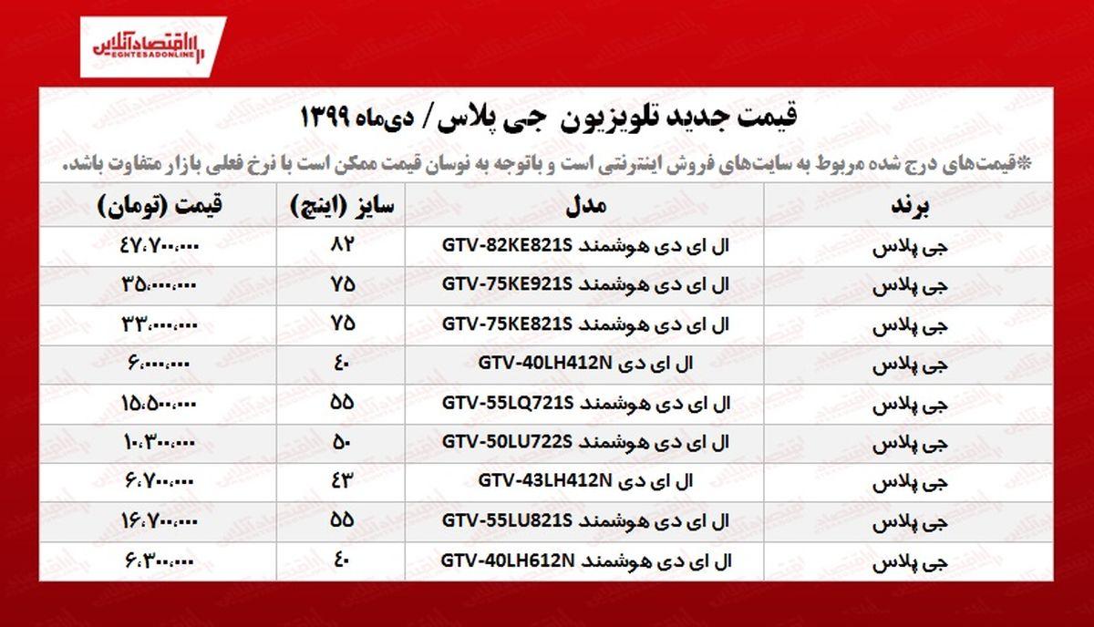 قیمت تلویزیون جی پلاس +جدول