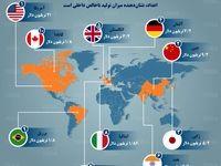 بزرگترین اقتصادهای دنیا در سال ۲۰۱۹ +اینفوگرافیک