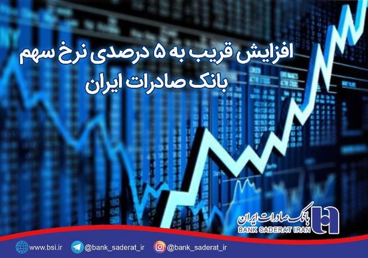 افزایش قریب به ۵ درصدی نرخ سهم بانک صادرات ایران