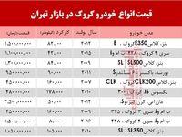 قیمت انواع خودرو کروک در بازار تهران؟ +جدول