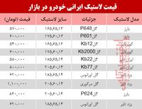 نرخ انواع لاستیک ایرانی خودرو در بازار؟ +جدول