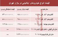 خودروهای ایتالیایی در بازار تهران چند؟ +جدول