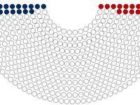 رقابت تنگاتنگ برای تصاحب اکثریت مجلس نمایندگان آمریکا