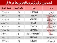 قیمت روز تلویزیون +جدول